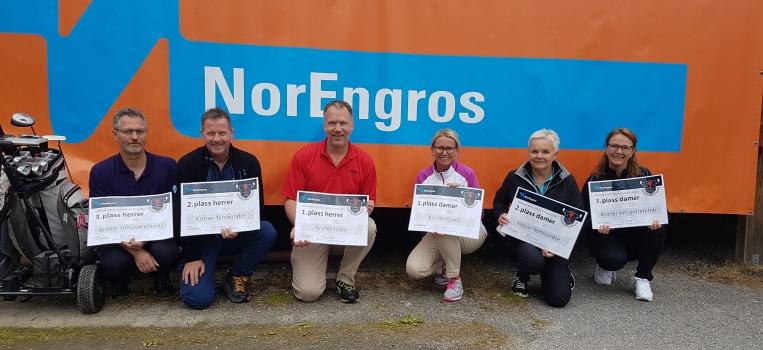 NorEngros Open 2018 – Resultater